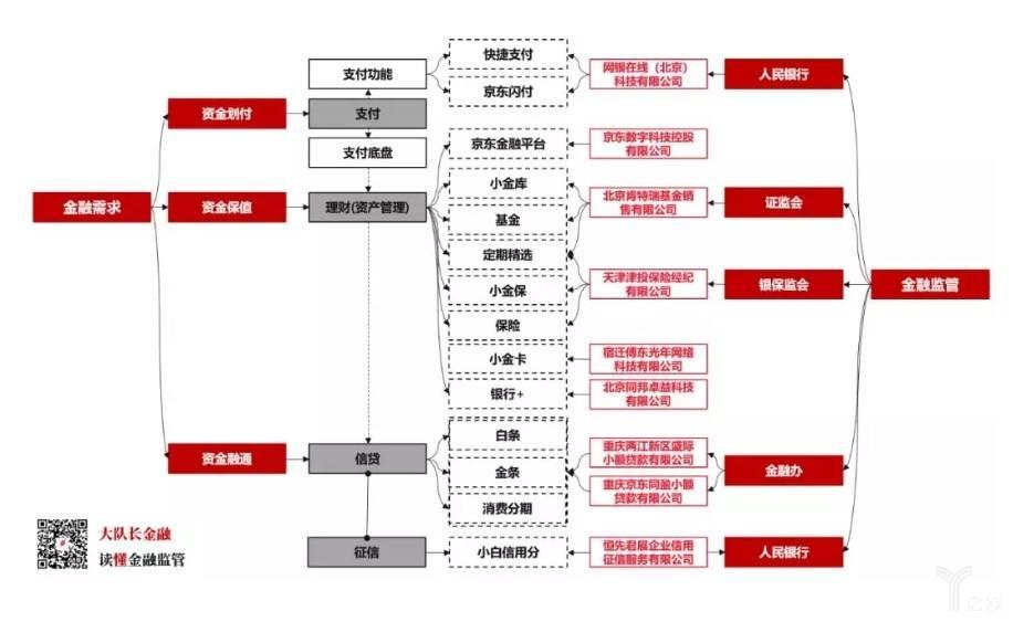 京东数科.jpg